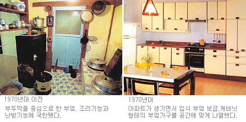 [참살이]편하게… 개성있게… 주방은 진화한다 : 뉴스 : 동아닷컴